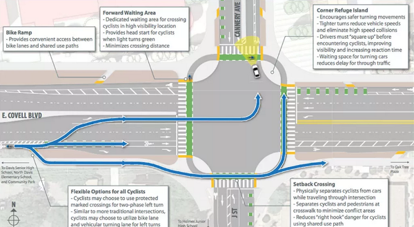 davis junction plan
